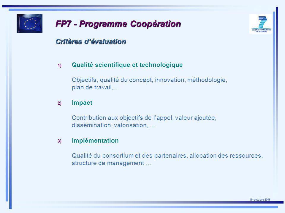 19 octobre 2006 FP7 - Programme Capacités Objectif du programme : développer les moyens de recherche et dinnovation à travers lEurope Infrastructure de recherche; Recherche pour les PME; Région de la connaissance; Potentiel de recherche dans les régions de convergence; Science dans la société; Coopération internationale
