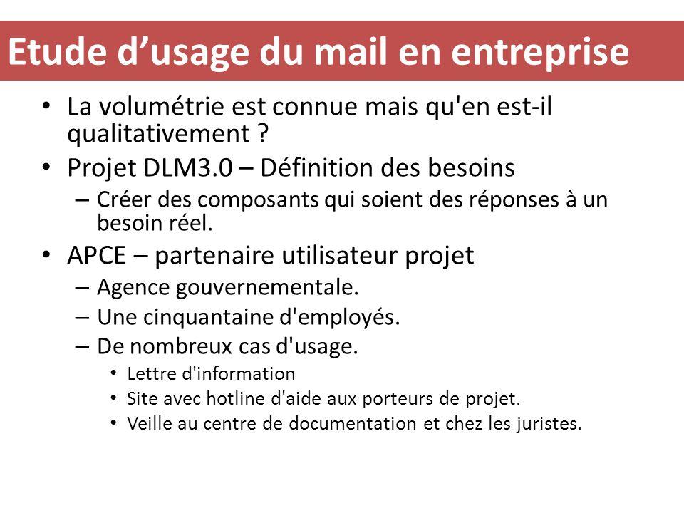 Etude dusage du mail en entreprise La volumétrie est connue mais qu'en est-il qualitativement ? Projet DLM3.0 – Définition des besoins – Créer des com