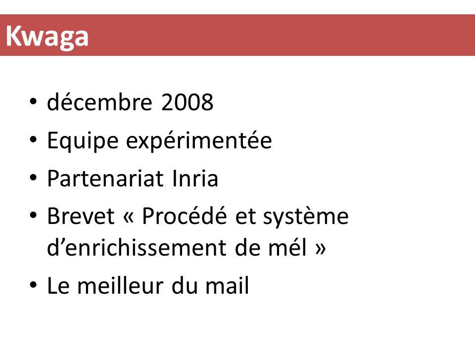 Kwaga décembre 2008 Equipe expérimentée Partenariat Inria Brevet « Procédé et système denrichissement de mél » Le meilleur du mail