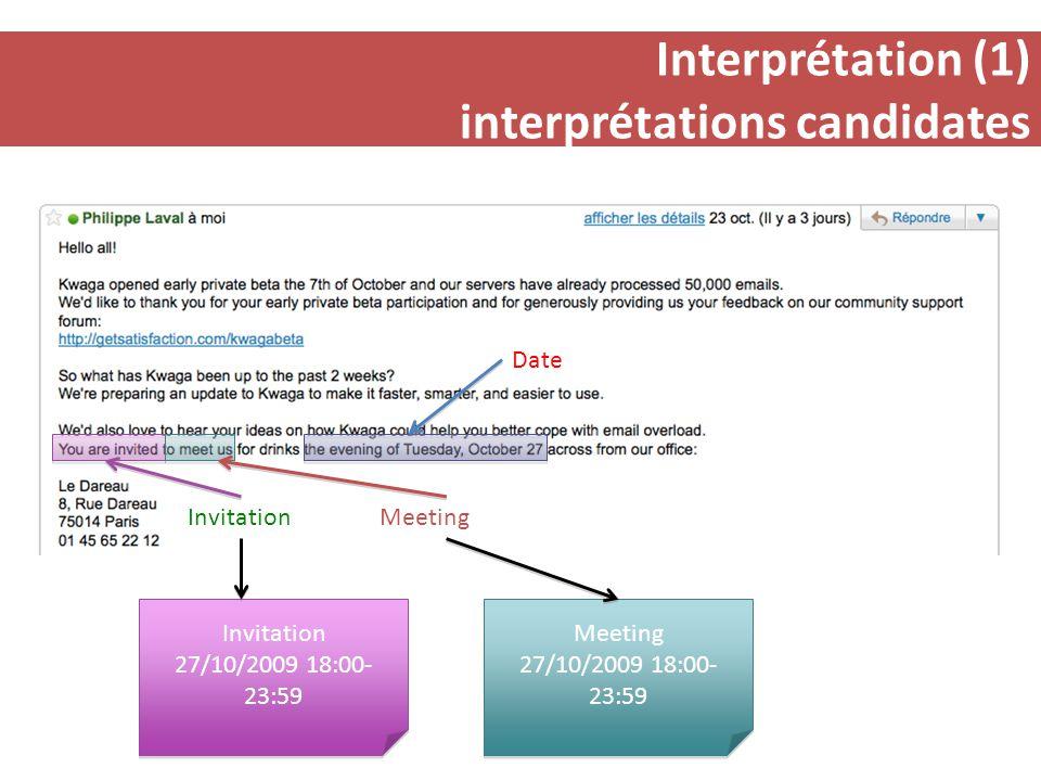 Interprétation (1) interprétations candidates Date InvitationMeeting Invitation 27/10/2009 18:00- 23:59 Invitation 27/10/2009 18:00- 23:59 Meeting 27/10/2009 18:00- 23:59 Meeting 27/10/2009 18:00- 23:59