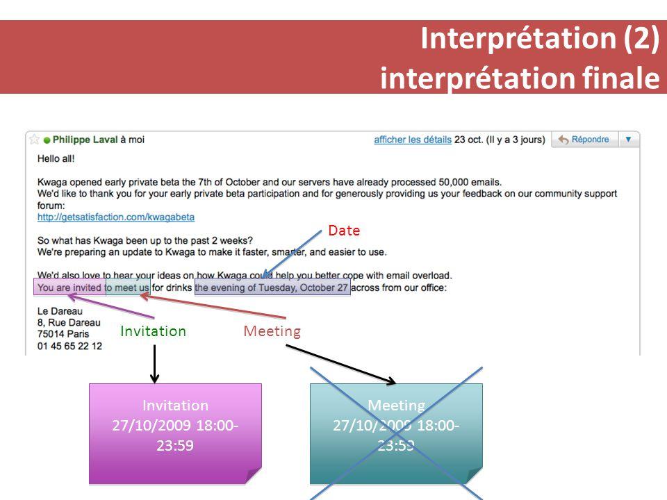 Interprétation (2) interprétation finale Date InvitationMeeting Invitation 27/10/2009 18:00- 23:59 Invitation 27/10/2009 18:00- 23:59 Meeting 27/10/20