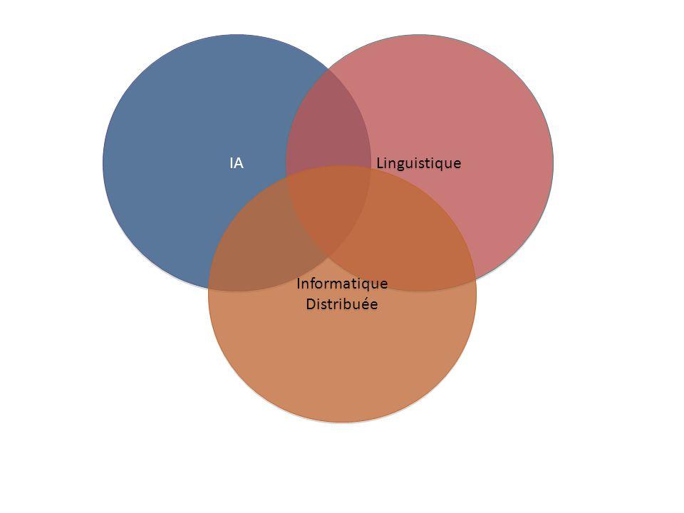 IA Linguistique Informatique Distribuée