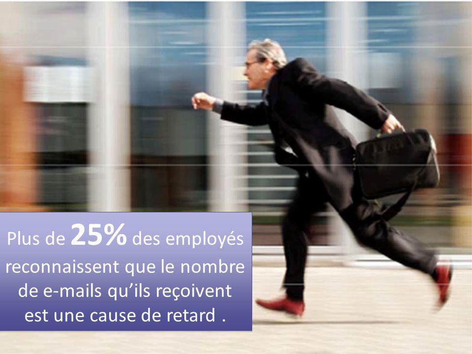Plus de 25% des employés reconnaissent que le nombre de e-mails quils reçoivent est une cause de retard.