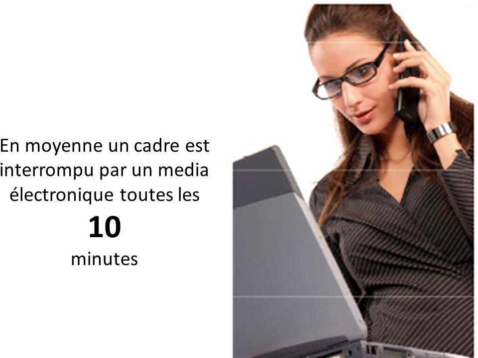 En moyenne un cadre est interrompu par un media électronique toutes les 10 minutes