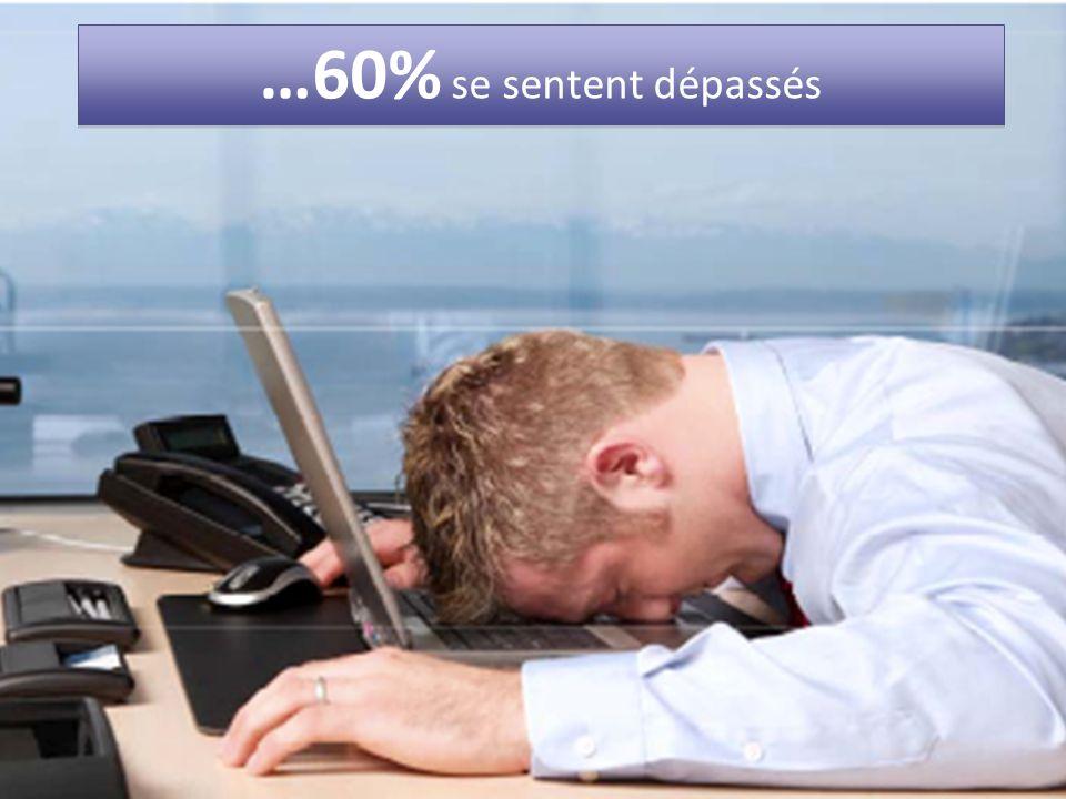 …60% se sentent dépassés