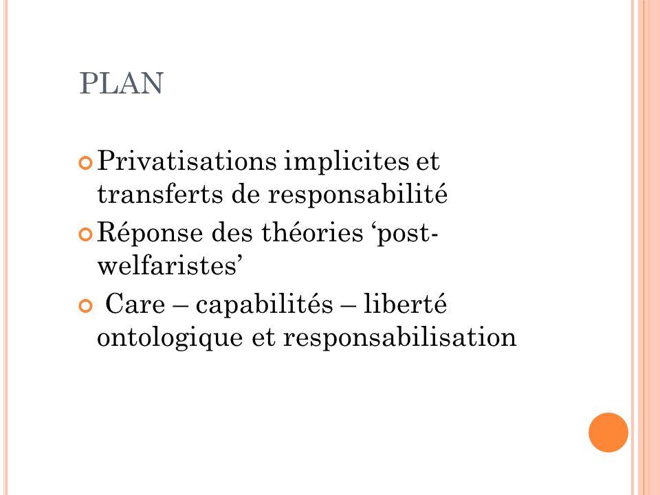 PLAN Privatisations implicites et transferts de responsabilité Réponse des théories post- welfaristes Care – capabilités – liberté ontologique et responsabilisation