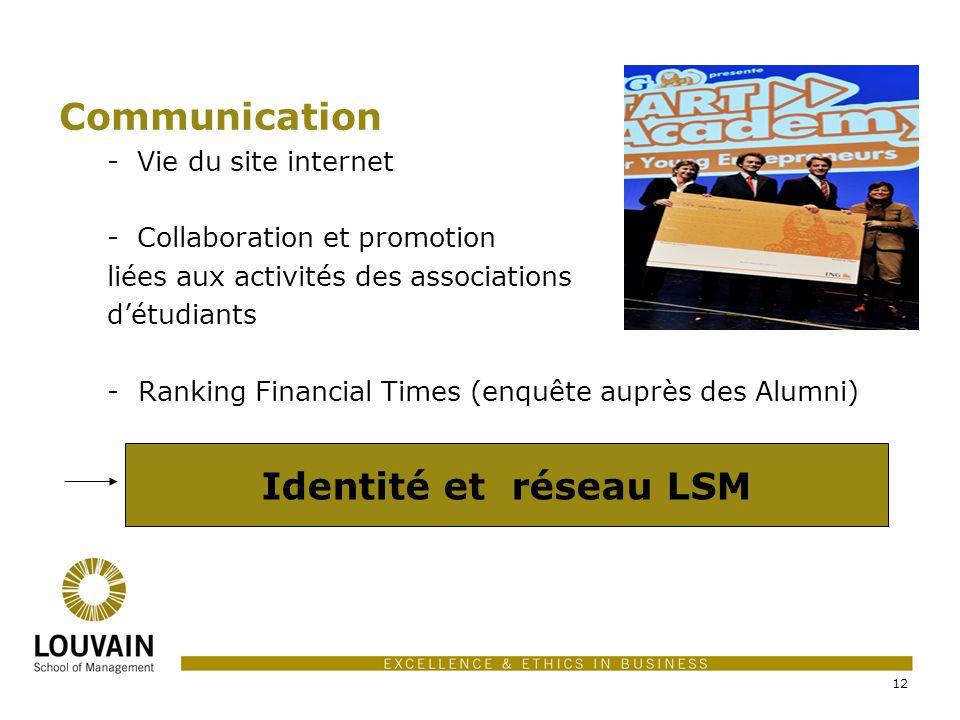 Communication -Vie du site internet -Collaboration et promotion liées aux activités des associations détudiants - Ranking Financial Times (enquête aup