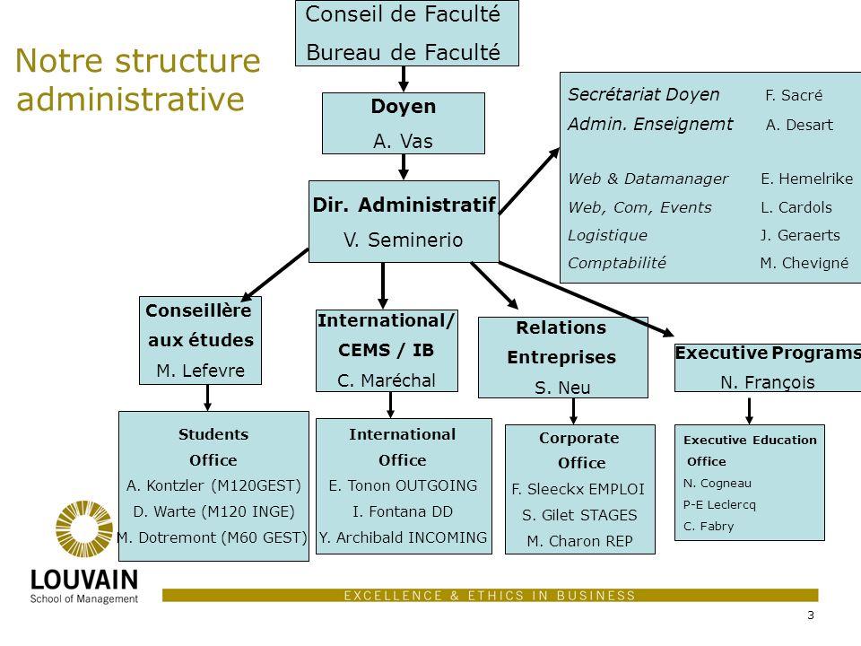 3 Doyen A. Vas Dir. Administratif V. Seminerio Students Office A. Kontzler (M120GEST) D. Warte (M120 INGE) M. Dotremont (M60 GEST) International Offic