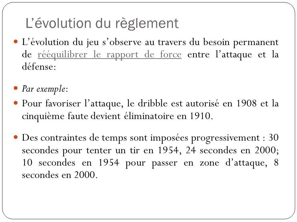 Lévolution du règlement Lévolution du jeu sobserve au travers du besoin permanent de rééquilibrer le rapport de force entre lattaque et la défense: Par exemple: Pour favoriser lattaque, le dribble est autorisé en 1908 et la cinquième faute devient éliminatoire en 1910.