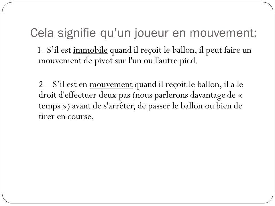 Cela signifie quun joueur en mouvement: 1- Sil est immobile quand il reçoit le ballon, il peut faire un mouvement de pivot sur l un ou l autre pied.