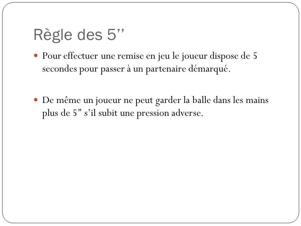 Règle des 5 Pour effectuer une remise en jeu le joueur dispose de 5 secondes pour passer à un partenaire démarqué.