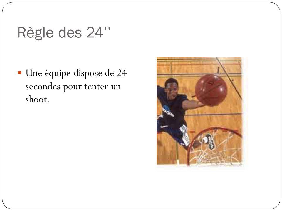 Règle des 24 Une équipe dispose de 24 secondes pour tenter un shoot.