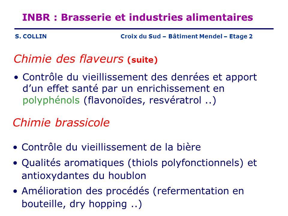 INBR : Brasserie et industries alimentaires S. COLLIN Chimie des flaveurs (suite) Contrôle du vieillissement des denrées et apport dun effet santé par