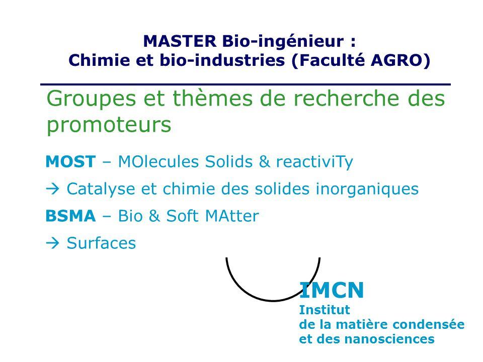 IMCN Institut de la matière condensée et des nanosciences Groupes et thèmes de recherche des promoteurs MOST – MOlecules Solids & reactiviTy Catalyse
