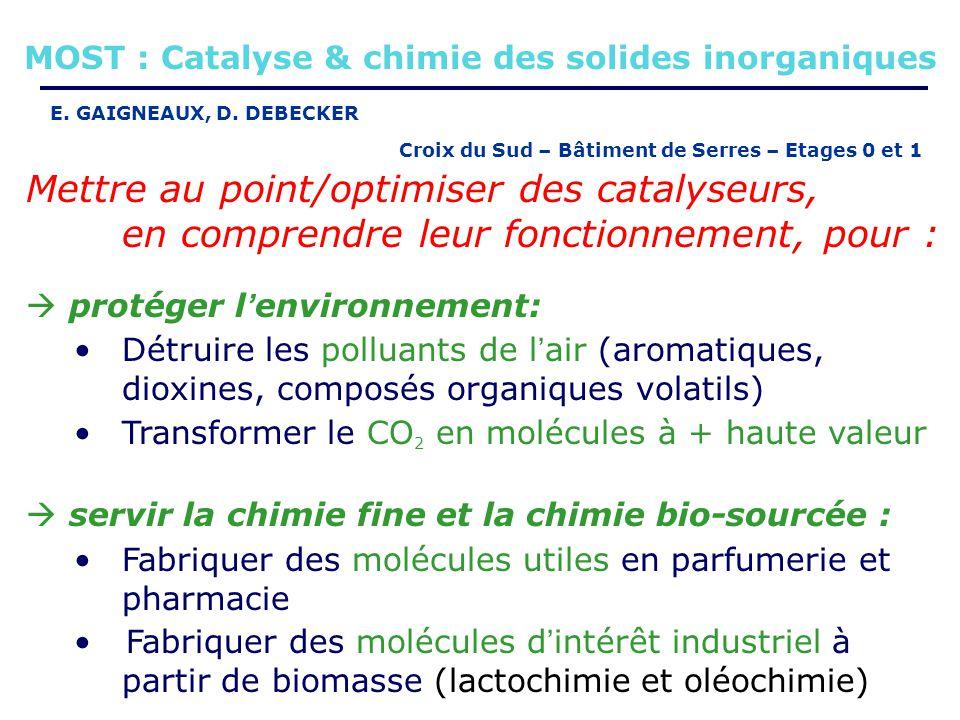 MOST : Catalyse & chimie des solides inorganiques E. GAIGNEAUX, D. DEBECKER Croix du Sud – Bâtiment de Serres – Etages 0 et 1 Mettre au point/optimise
