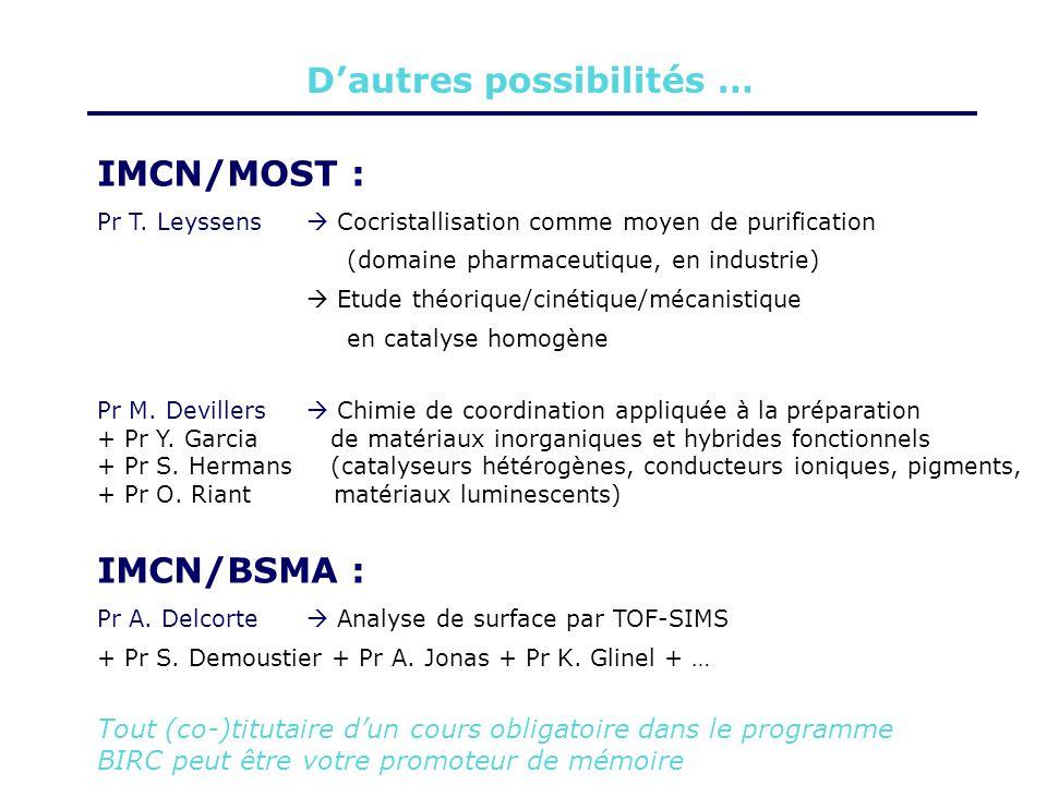 IMCN/MOST : Pr T. Leyssens Cocristallisation comme moyen de purification (domaine pharmaceutique, en industrie) Etude théorique/cinétique/mécanistique