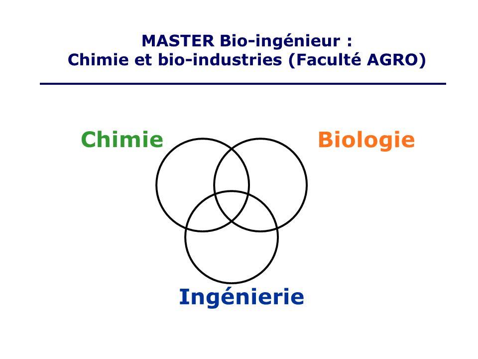 Chimie Biologie Ingénierie MASTER Bio-ingénieur : Chimie et bio-industries (Faculté AGRO)