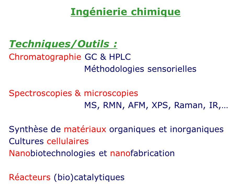 Ingénierie chimique Techniques/Outils : Chromatographie GC & HPLC Méthodologies sensorielles Spectroscopies & microscopies MS, RMN, AFM, XPS, Raman, I