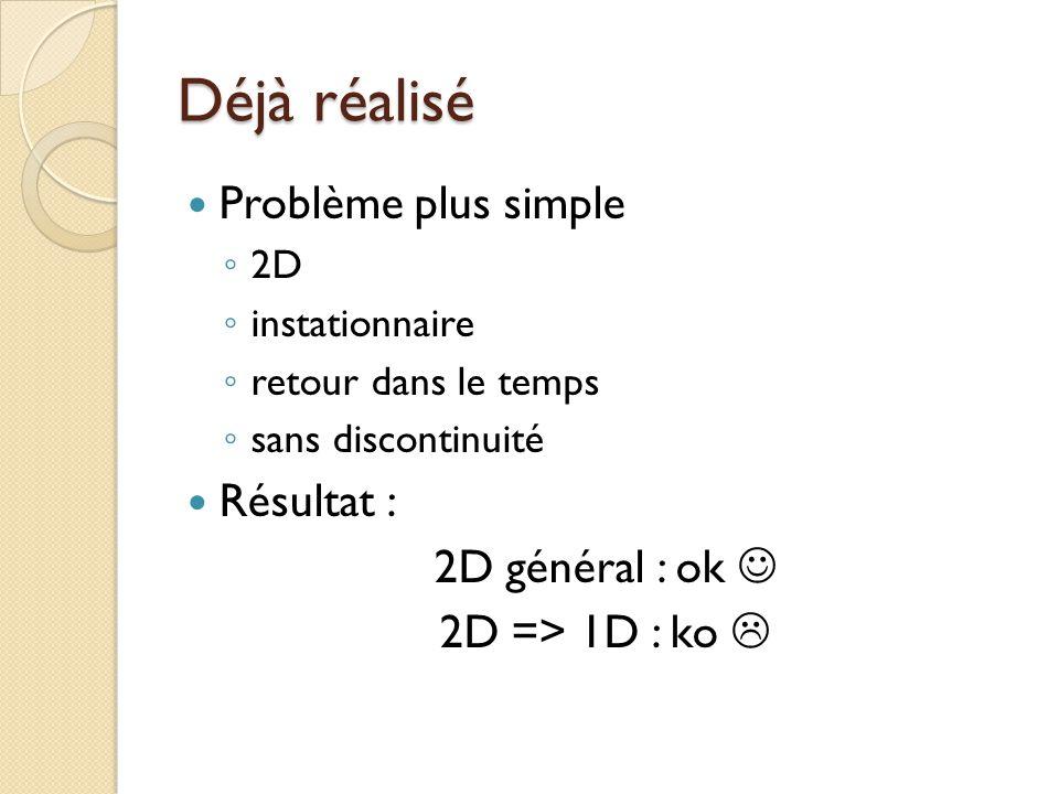 Déjà réalisé Problème plus simple 2D instationnaire retour dans le temps sans discontinuité Résultat : 2D général : ok 2D => 1D : ko