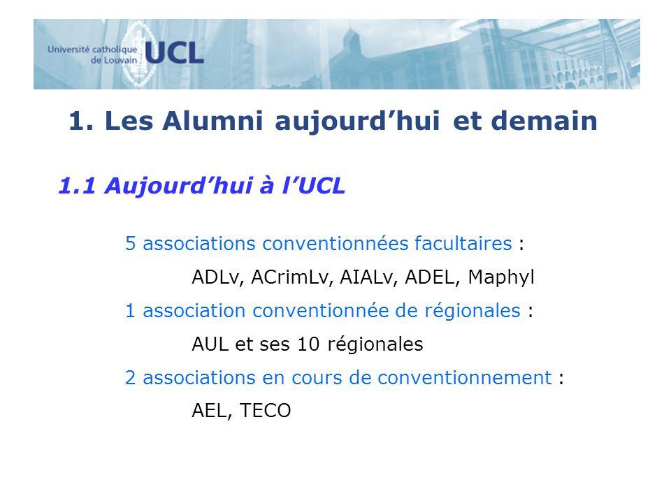 1. Les Alumni aujourdhui et demain 1.1 Aujourdhui à lUCL 5 associations conventionnées facultaires : ADLv, ACrimLv, AIALv, ADEL, Maphyl 1 association