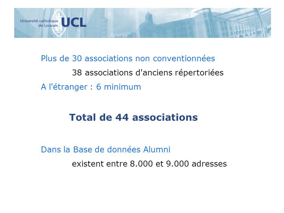 Plus de 30 associations non conventionnées 38 associations d anciens répertoriées A l étranger : 6 minimum Total de 44 associations Dans la Base de données Alumni existent entre 8.000 et 9.000 adresses