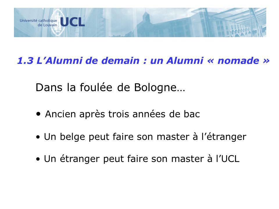 1.3 LAlumni de demain : un Alumni « nomade » Dans la foulée de Bologne… Ancien après trois années de bac Un belge peut faire son master à létranger Un étranger peut faire son master à lUCL
