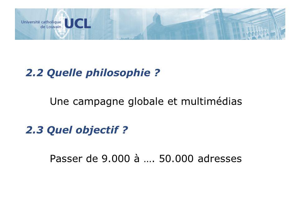 2.2 Quelle philosophie . Une campagne globale et multimédias 2.3 Quel objectif .