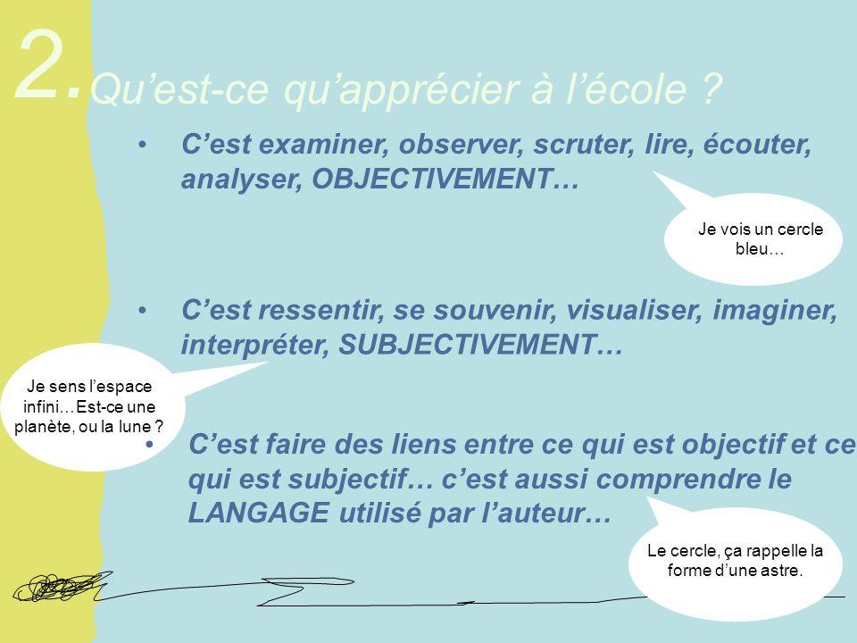 Diaporama dAndrée-Caroline Boucher, Commission scolaire des Patriotes, 2005