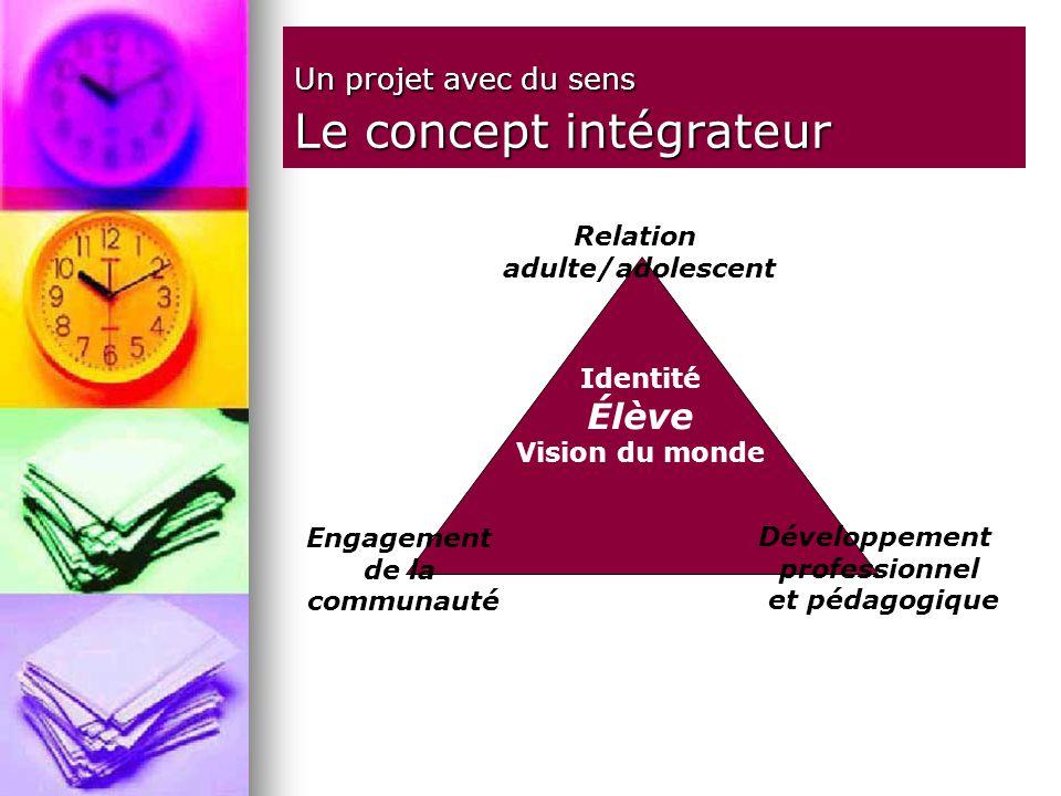 Un projet avec du sens Le concept intégrateur Relation adulte/adolescent Engagement de la communauté Développement professionnel et pédagogique Identité Élève Vision du monde