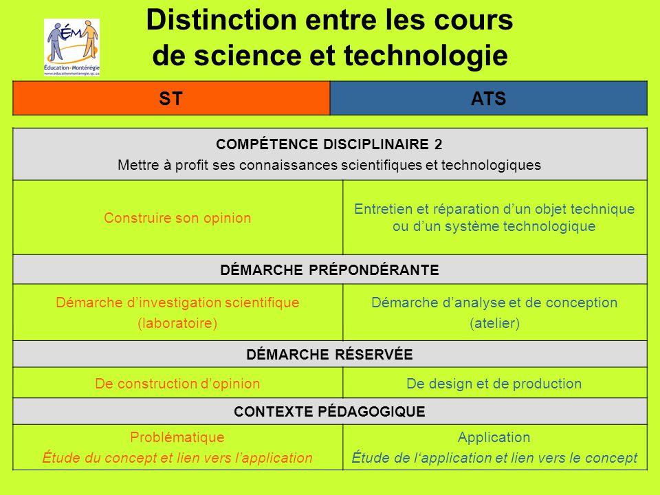 STATS COMPÉTENCE DISCIPLINAIRE 2 Mettre à profit ses connaissances scientifiques et technologiques Construire son opinion Entretien et réparation dun