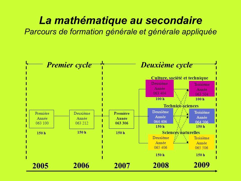 La mathématique au secondaire Parcours de formation générale et générale appliquée Culture, société et technique Technico-sciences Sciences naturelles