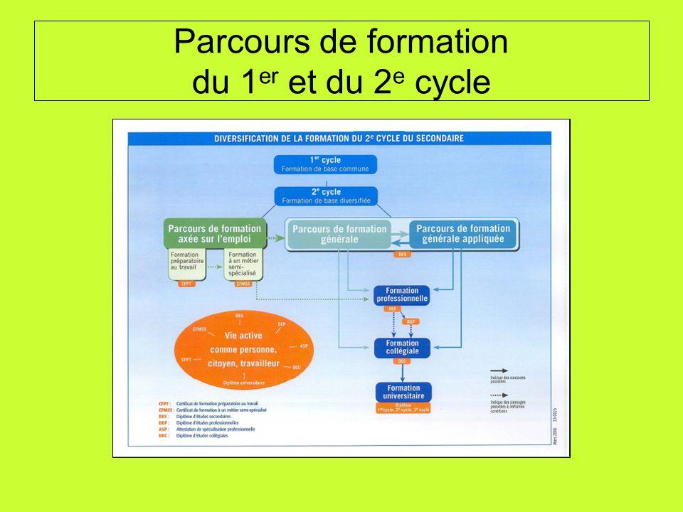 Parcours de formation du 1 er et du 2 e cycle