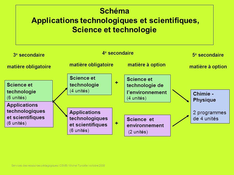 Applications technologiques et scientifiques (6 unités) Schéma Applications technologiques et scientifiques, Science et technologie Services des resso