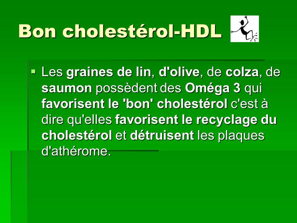 Bon cholestérol-HDL Les graines de lin, d olive, de colza, de saumon possèdent des Oméga 3 qui favorisent le bon cholestérol c est à dire qu elles favorisent le recyclage du cholestérol et détruisent les plaques d athérome.