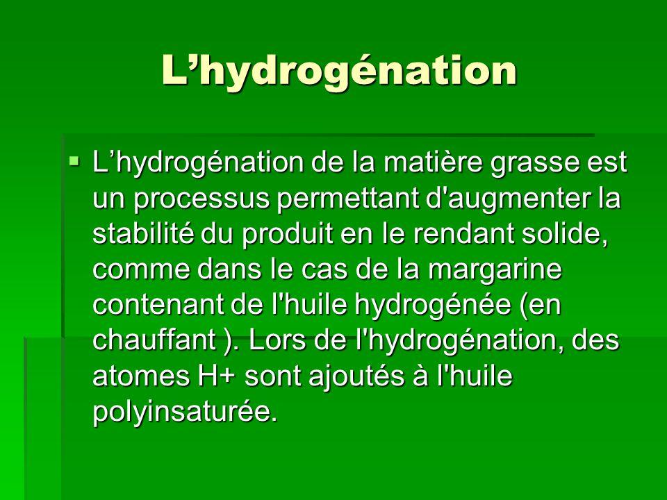 Lhydrogénation Lhydrogénation de la matière grasse est un processus permettant d augmenter la stabilité du produit en le rendant solide, comme dans le cas de la margarine contenant de l huile hydrogénée (en chauffant ).