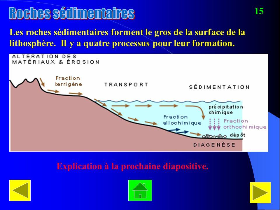 Les roches sédimentaires forment le gros de la surface de la lithosphère. Il y a quatre processus pour leur formation. Explication à la prochaine diap