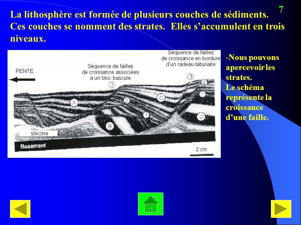 La lithosphère est formée de plusieurs couches de sédiments. Ces couches se nomment des strates. Elles saccumulent en trois niveaux. -Nous pouvons ape