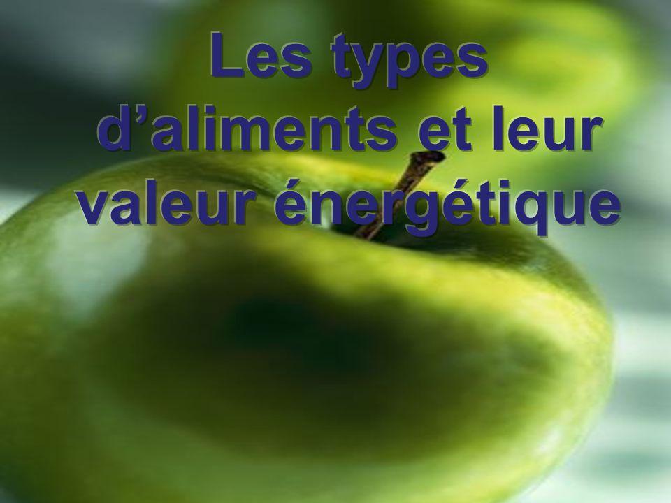 La valeur énergétique des aliments Les glucides 17 kJ/g Les protéines 17 kJ/g Les lipides 37 kJ/g 1 cal = 4,18 kilojoules (kJ).