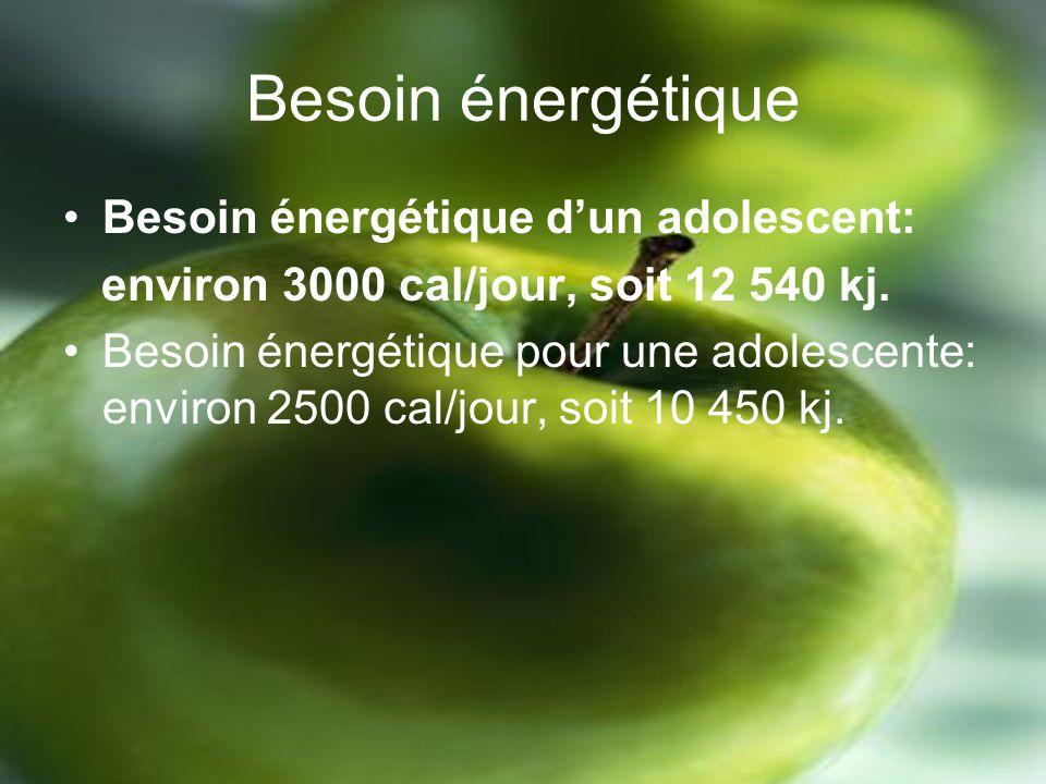Besoin énergétique Besoin énergétique dun adolescent: environ 3000 cal/jour, soit 12 540 kj.