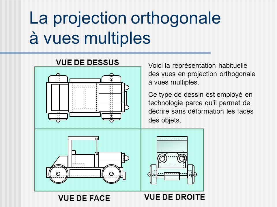 La projection orthogonale à vues multiples VUE DE DESSUS VUE DE FACE VUE DE DROITE Voici la représentation habituelle des vues en projection orthogona