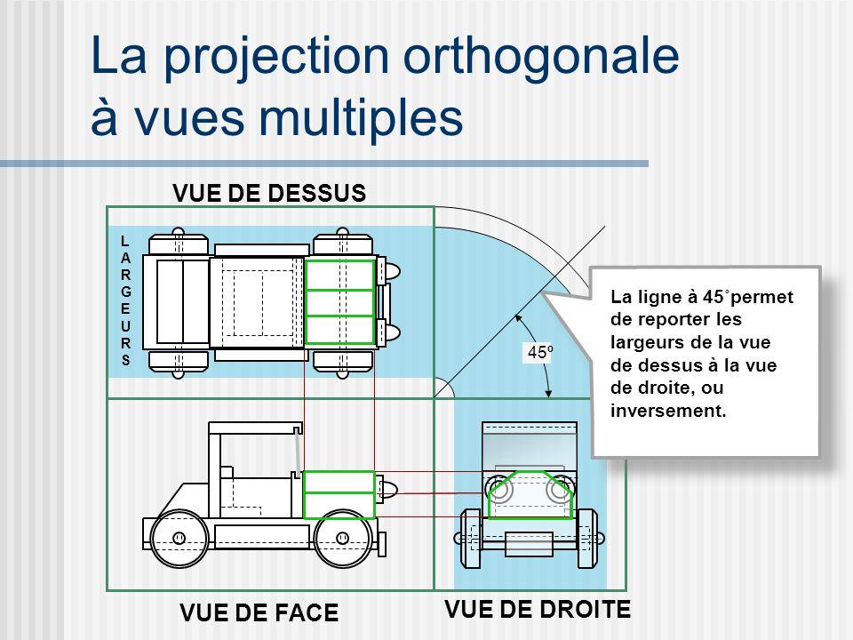LARGEURSLARGEURS VUE DE DESSUS VUE DE FACE VUE DE DROITE La ligne à 45˚permet de reporter les largeurs de la vue de dessus à la vue de droite, ou inve