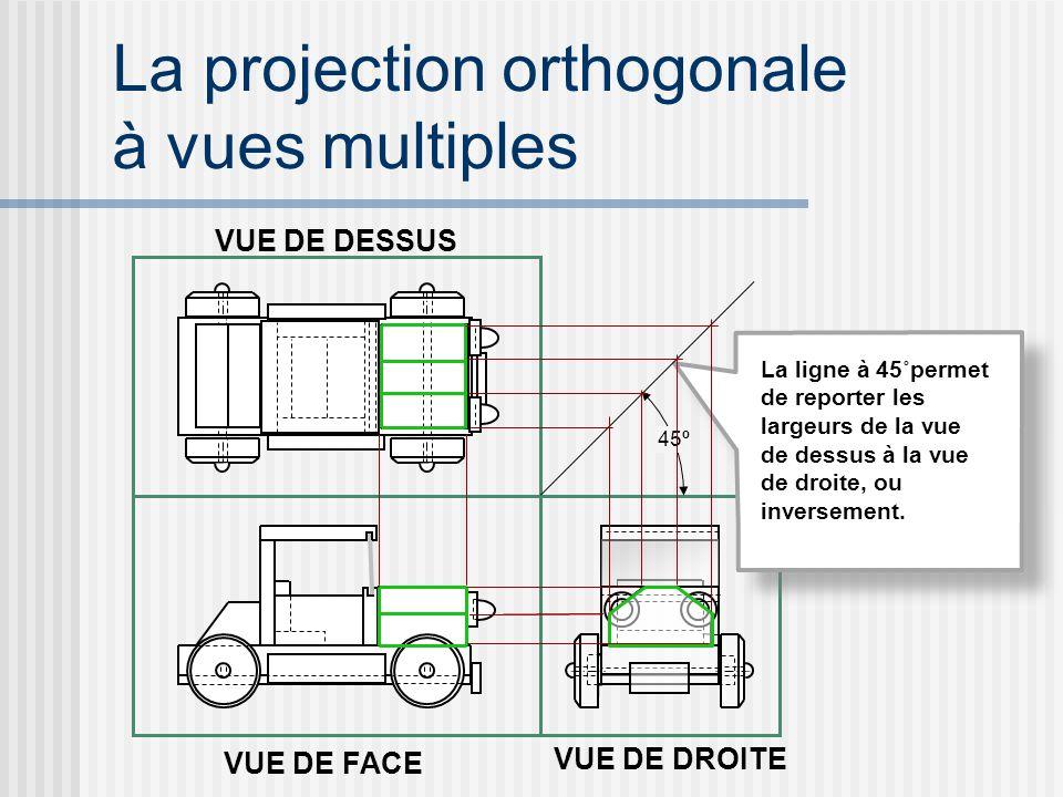 La projection orthogonale à vues multiples VUE DE DESSUS VUE DE FACE VUE DE DROITE La ligne à 45˚permet de reporter les largeurs de la vue de dessus à