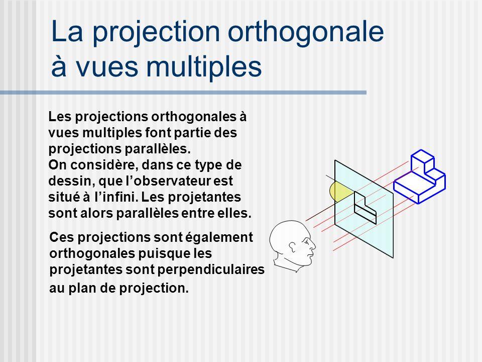 La projection orthogonale à vues multiples Un autre élément qui distingue les projections à vues multiples est que lune des faces de lobjet à dessiner est placée parallèlement au plan de projection.