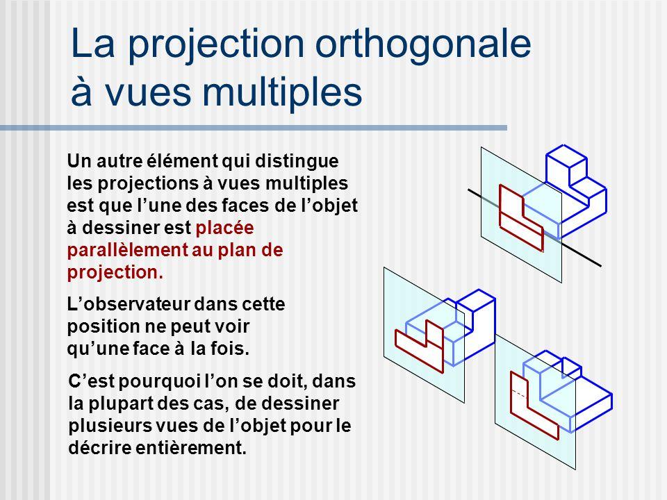 La projection orthogonale à vues multiples Un autre élément qui distingue les projections à vues multiples est que lune des faces de lobjet à dessiner