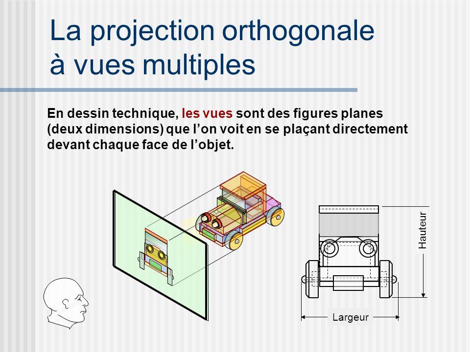 La projection orthogonale à vues multiples En dessin technique, les vues sont des figures planes (deux dimensions) que lon voit en se plaçant directement devant chaque face de lobjet.