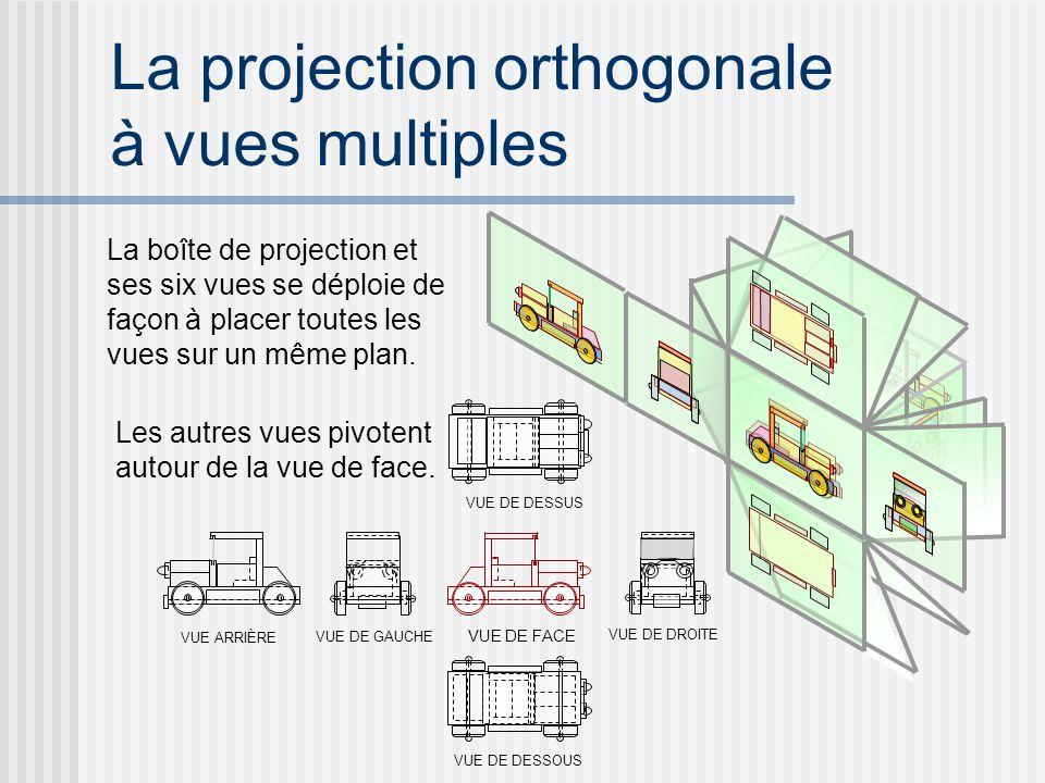 La projection orthogonale à vues multiples La boîte de projection et ses six vues se déploie de façon à placer toutes les vues sur un même plan.