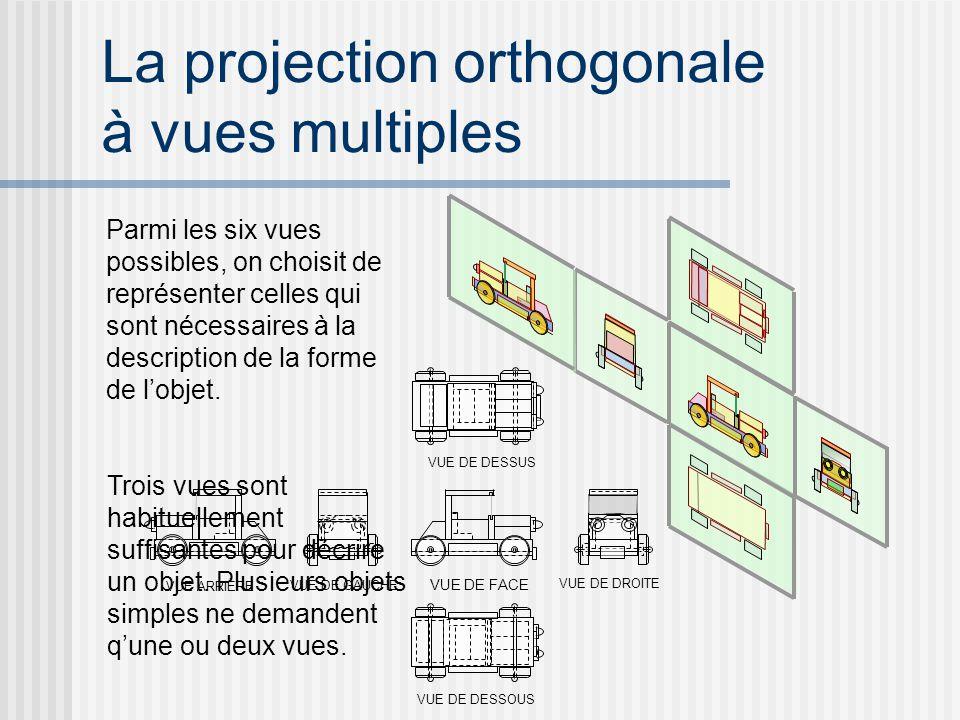 La projection orthogonale à vues multiples VUE DE DESSUS VUE DE FACE VUE DE DROITE Voici la représentation habituelle des vues en projection orthogonale à vues multiples.