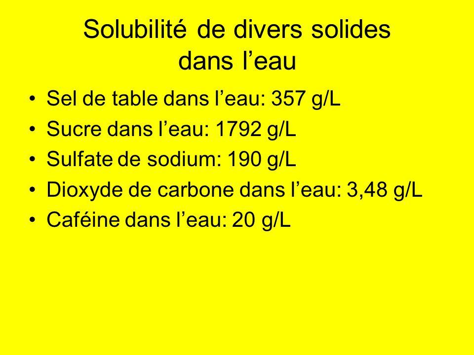 Solubilité de divers solides dans leau Sel de table dans leau: 357 g/L Sucre dans leau: 1792 g/L Sulfate de sodium: 190 g/L Dioxyde de carbone dans le