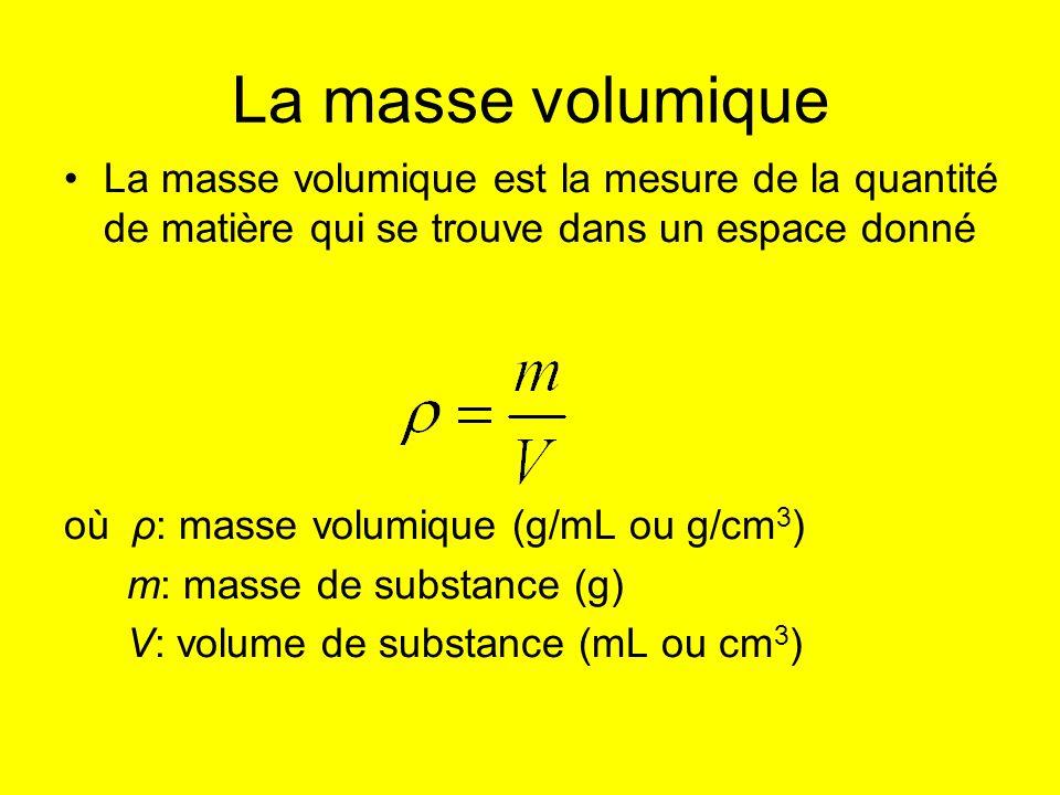 La masse volumique La masse volumique est la mesure de la quantité de matière qui se trouve dans un espace donné où ρ: masse volumique (g/mL ou g/cm 3