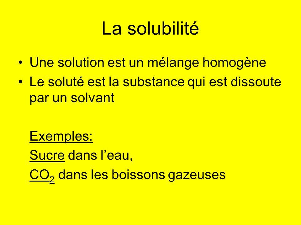 La solubilité Une solution est un mélange homogène Le soluté est la substance qui est dissoute par un solvant Exemples: Sucre dans leau, CO 2 dans les